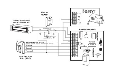 Access Control Wiring Library Diagram For Systems Vizit Doorphones Video